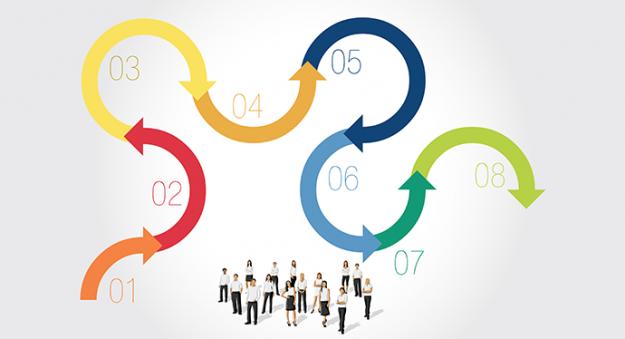 Purpose-Driven Healthcare HR: 3 Best Practices