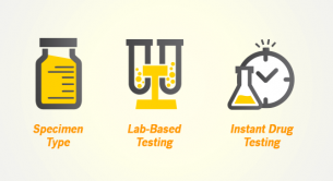 Employer Considerations for Drug Testing, Part 2: Drug Testing Methods