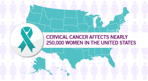 Cervical Cancer Awareness Month: What You Must Know